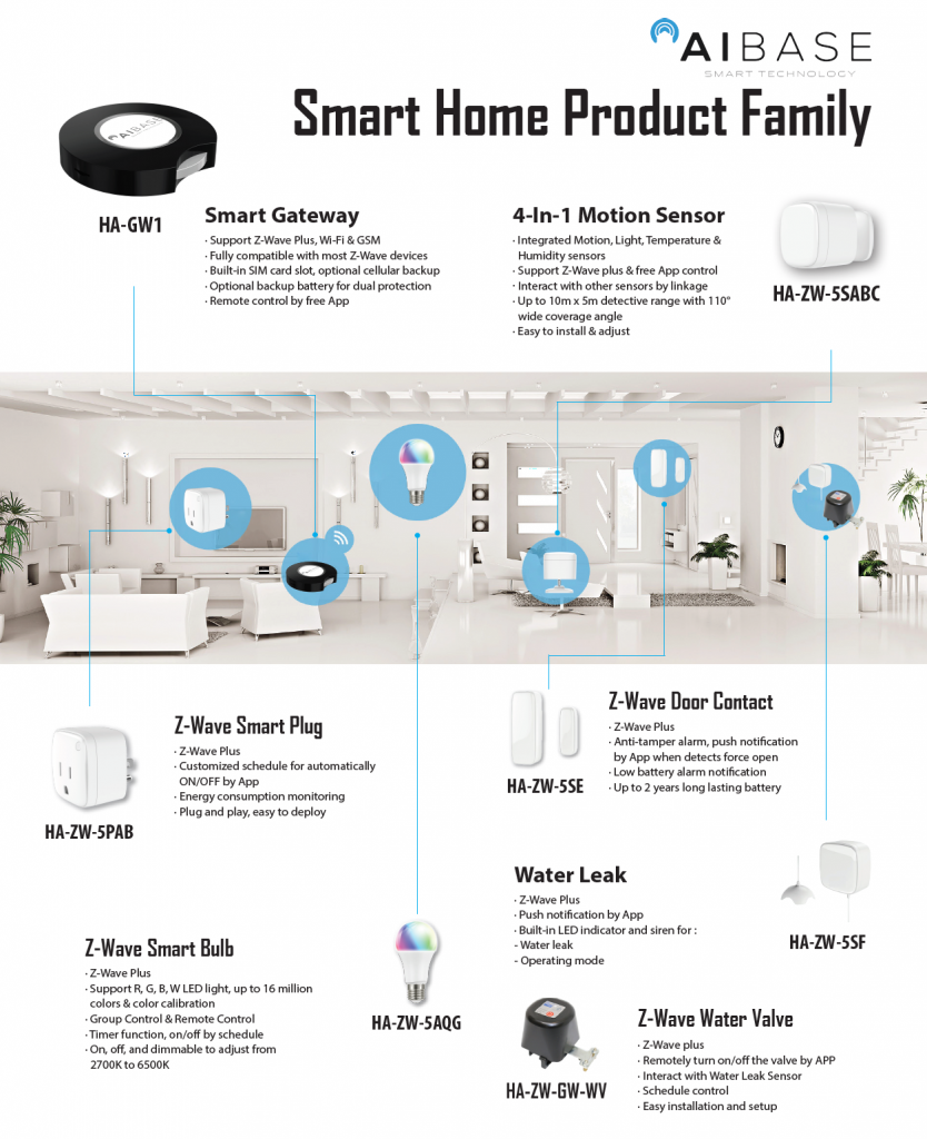 AiBase Home Automation Flyer